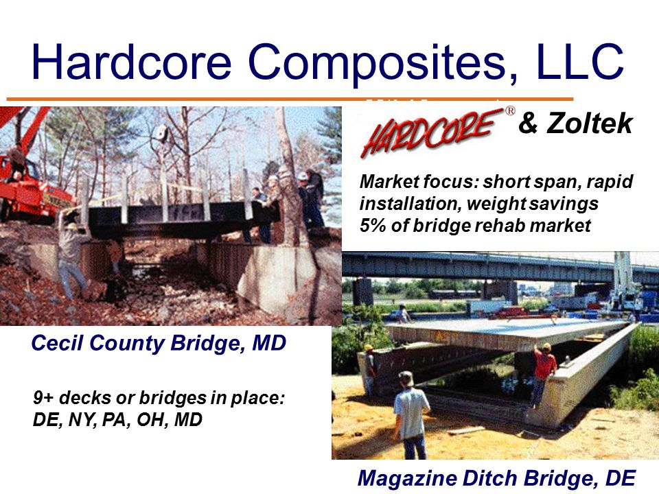 Hardcore Composites, LLC Magazine Ditch Bridge, DE Cecil County Bridge, MD 9+ decks or bridges in place: DE, NY, PA, OH, MD Market focus: short span, rapid installation, weight savings 5% of bridge rehab market & Zoltek
