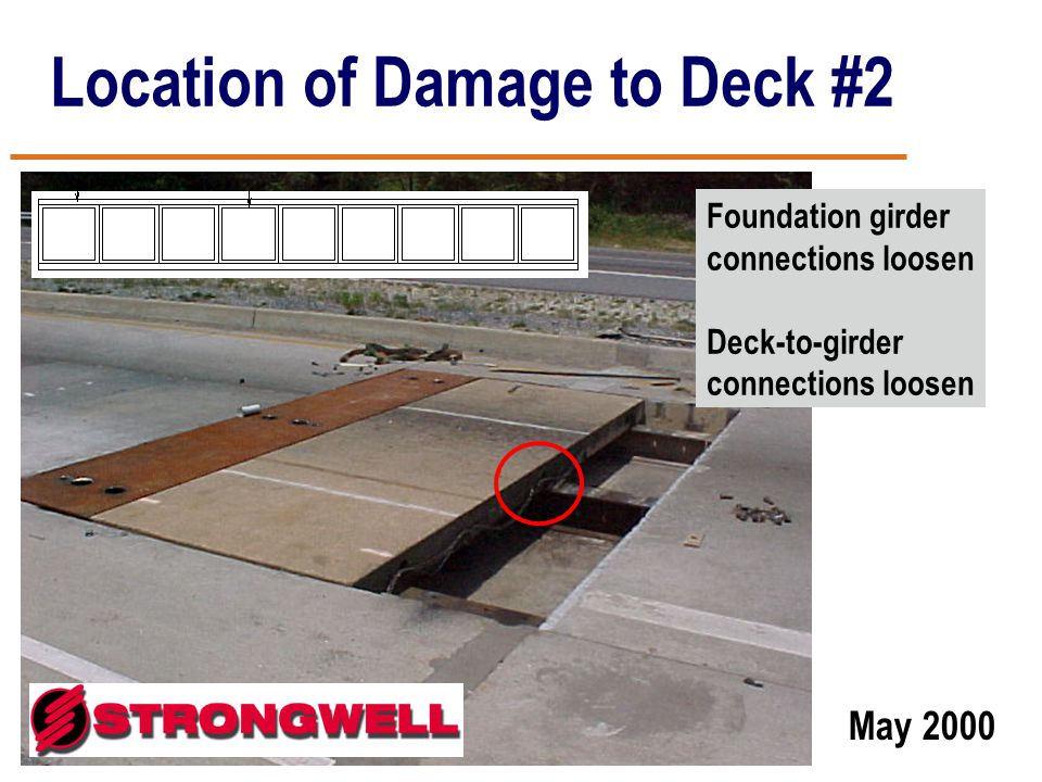 Location of Damage to Deck #2 Foundation girder connections loosen Deck-to-girder connections loosen May 2000