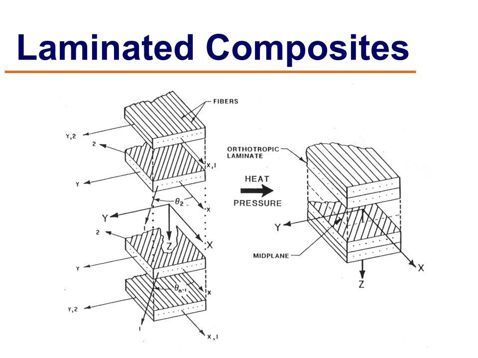 Laminated Composites