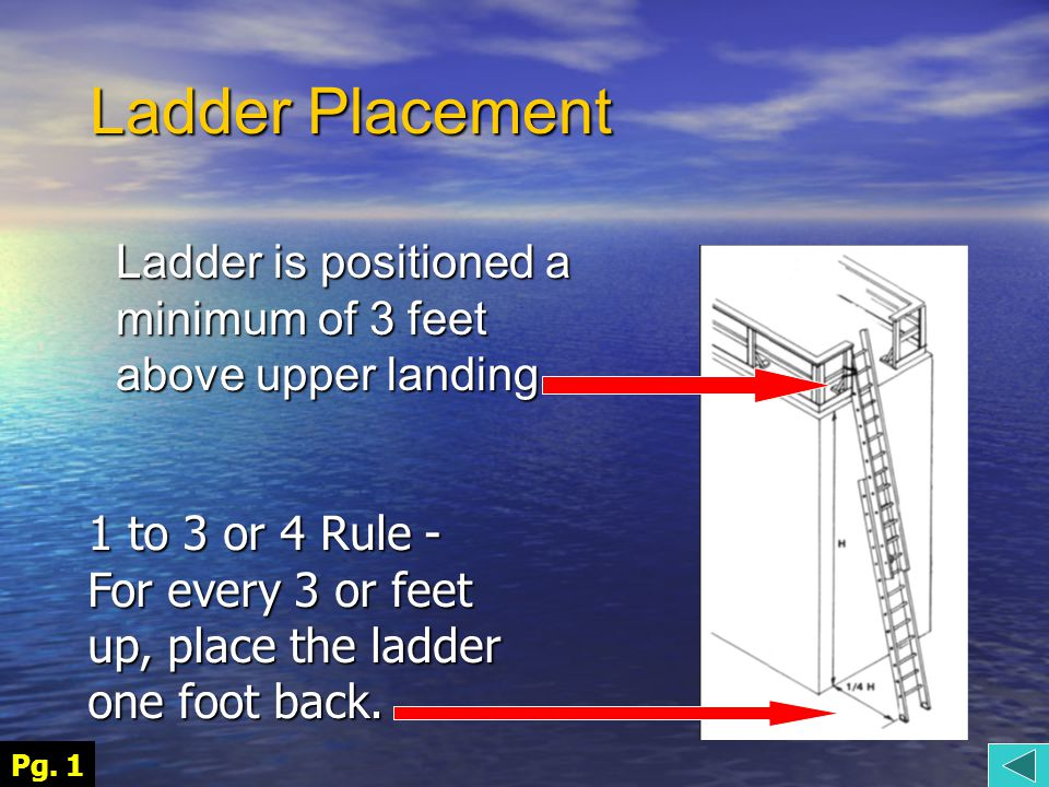 Ladder Placement Ladder is positioned a minimum of 3 feet above upper landing 1 to 3 or 4 Rule - For every 3 or feet up, place the ladder one foot back.