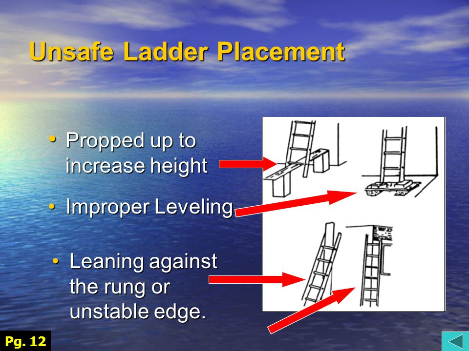 Unsafe Ladder Placement Propped up to increase height Propped up to increase height Improper LevelingImproper Leveling Leaning against the rung or unstable edge.Leaning against the rung or unstable edge.