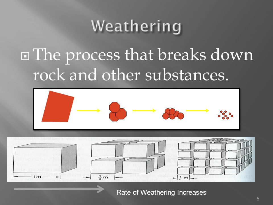  The process that breaks down rock and other substances. 5 Rate of Weathering Increases
