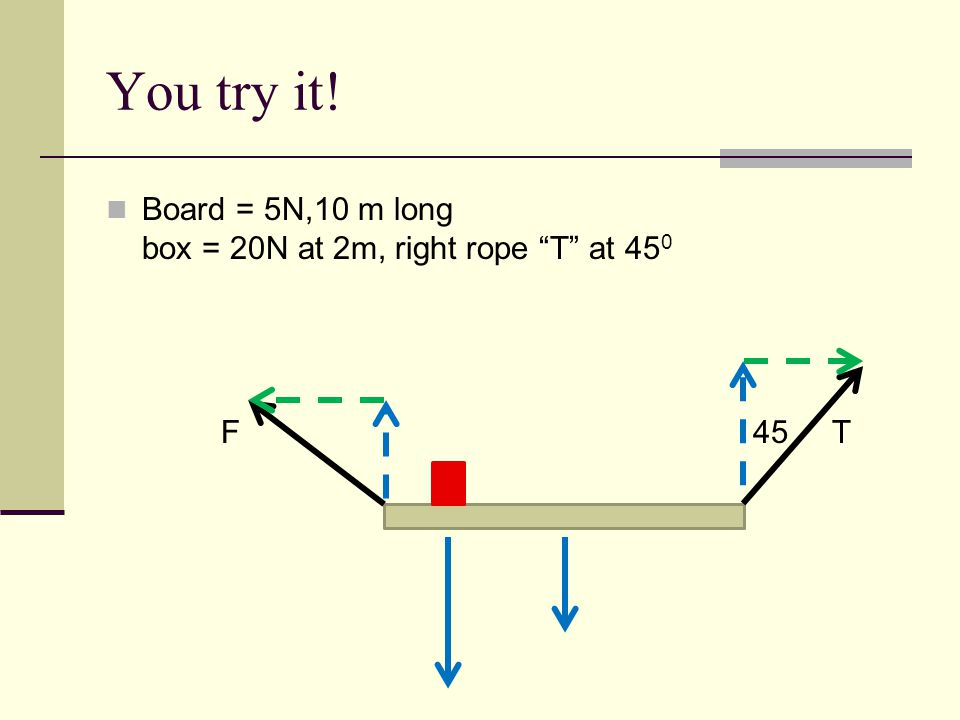 "You try it! Board = 5N,10 m long box = 20N at 2m, right rope ""T"" at 45 0 F 45 T"