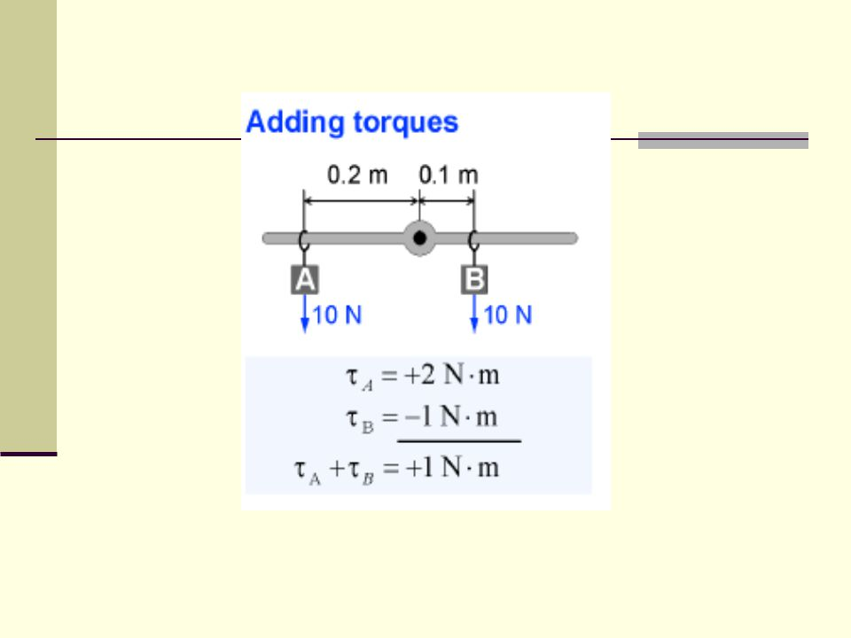 Units of torque The units of torque are force times distance, or newton-meters.