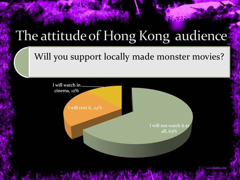 Will you support locally made monster movies