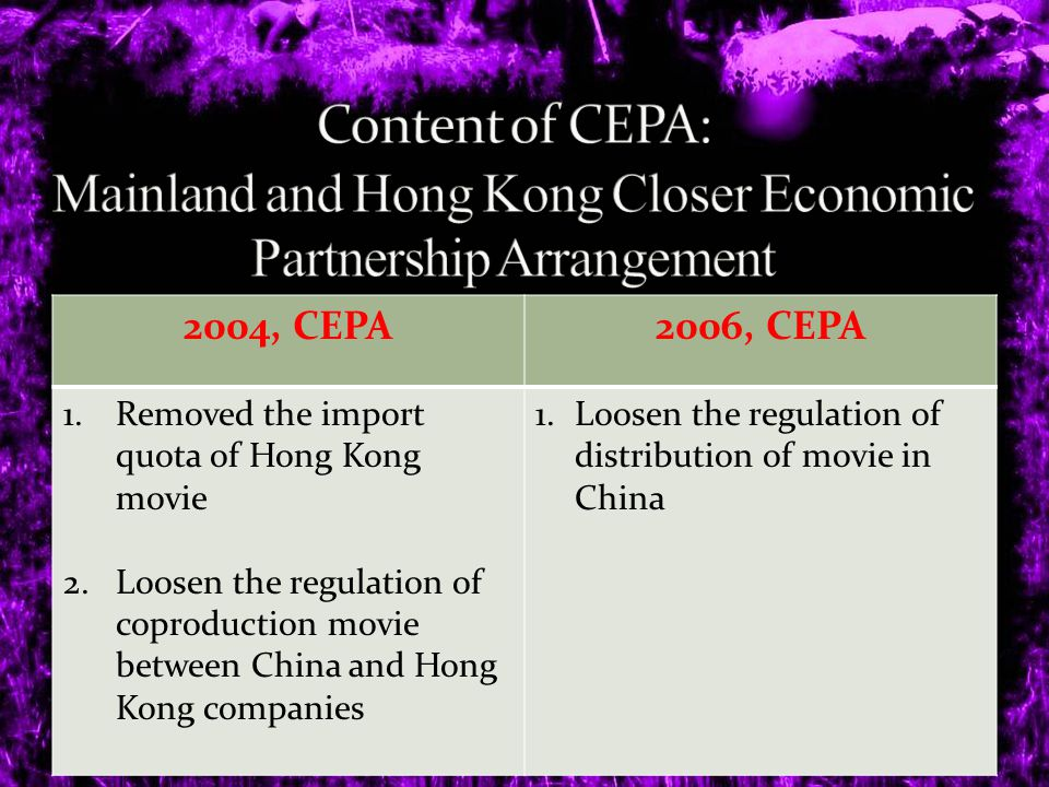 2004, CEPA2006, CEPA 1.Removed the import quota of Hong Kong movie 2.Loosen the regulation of coproduction movie between China and Hong Kong companies 1.Loosen the regulation of distribution of movie in China