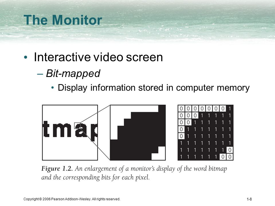 Copyright © 2006 Pearson Addison-Wesley. All rights reserved. 1-8 The Monitor Interactive video screen –Bit-mapped Display information stored in compu