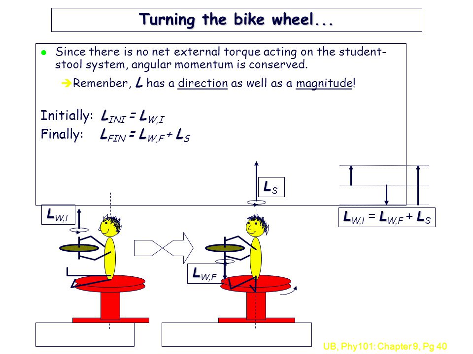UB, Phy101: Chapter 9, Pg 40 Turning the bike wheel... l Since there is no net external torque acting on the student- stool system, angular momentum i
