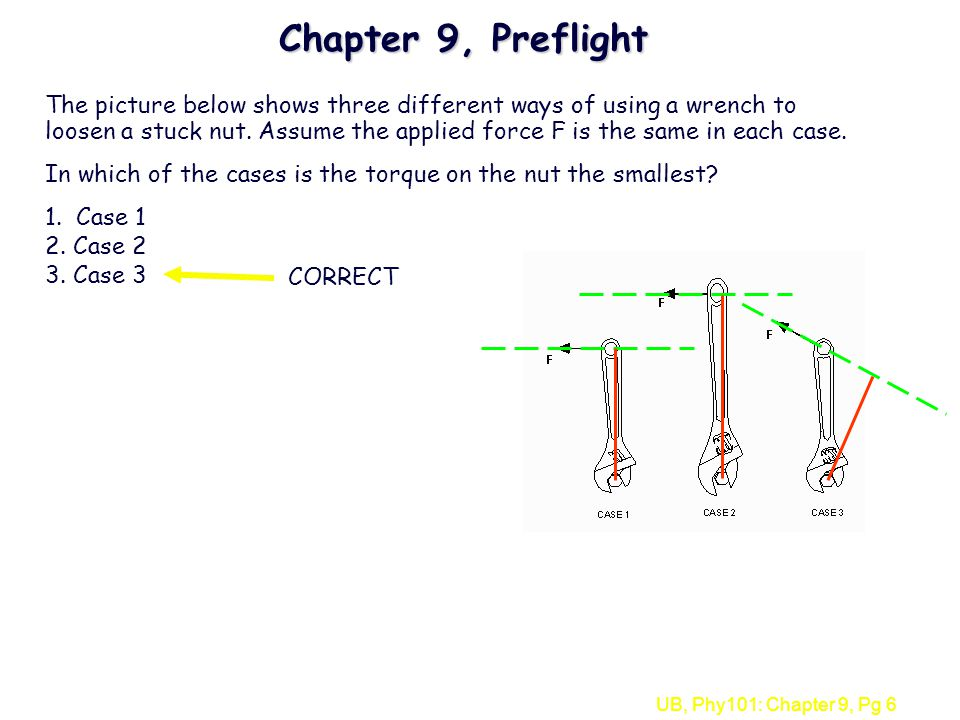 UB, Phy101: Chapter 9, Pg 6 Chapter 9, Preflight The picture below shows three different ways of using a wrench to loosen a stuck nut. Assume the appl
