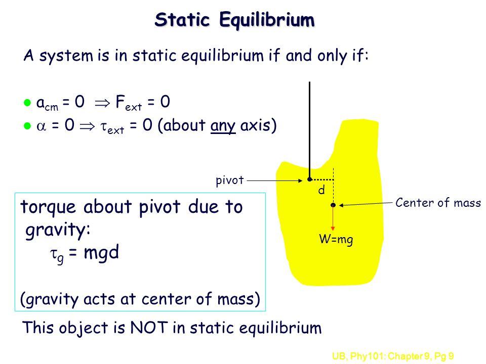 UB, Phy101: Chapter 9, Pg 10 Center of mass pivot d W=mg Torque about pivot  0 Center of mass pivot Torque about pivot = 0 Not in equilibrium Equilibrium