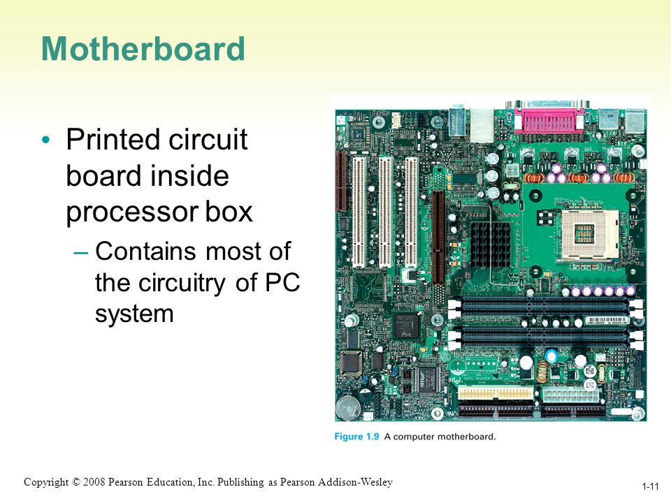 1-11 Copyright © 2008 Pearson Education, Inc. Publishing as Pearson Addison-Wesley 1-11 Motherboard Printed circuit board inside processor box –Contai