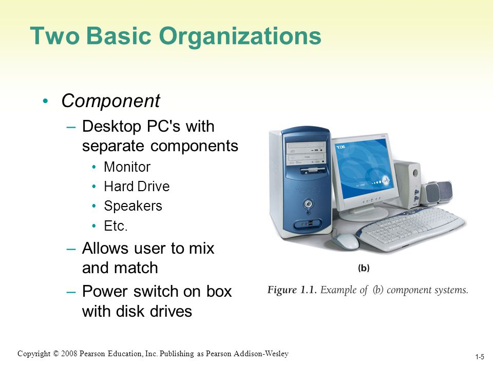 1-5 Copyright © 2008 Pearson Education, Inc. Publishing as Pearson Addison-Wesley 1-5 Two Basic Organizations Component –Desktop PC's with separate co