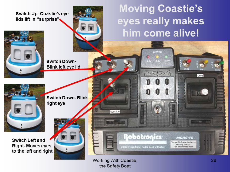 """Working With Coastie, the Safety Boat 26 Moving Coastie's eyes really makes him come alive! Switch Up- Coastie's eye lids lift in """"surprise"""" Switch Do"""