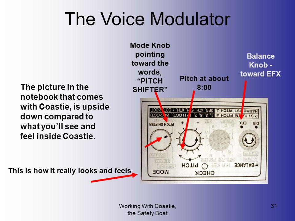 Working With Coastie, the Safety Boat 31 The Voice Modulator The picture in the notebook that comes with Coastie, is upside down compared to what you'