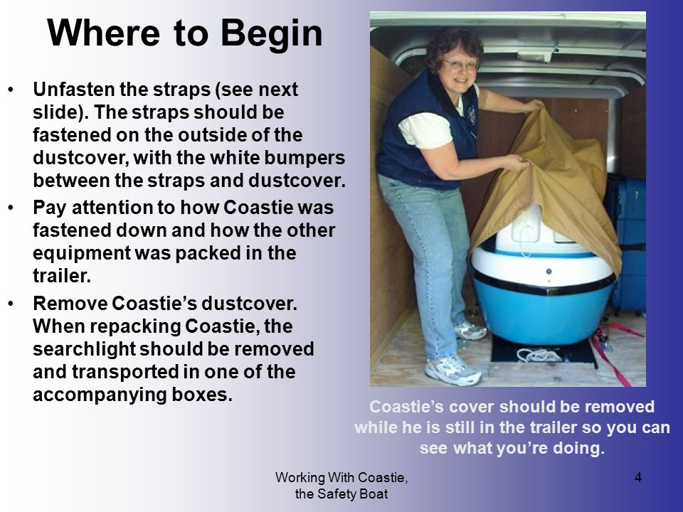 Working With Coastie, the Safety Boat 4 Where to Begin Unfasten the straps (see next slide). The straps should be fastened on the outside of the dustc