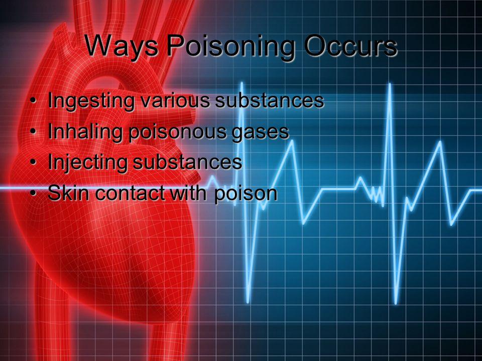 Ways Poisoning Occurs Ingesting various substancesIngesting various substances Inhaling poisonous gasesInhaling poisonous gases Injecting substancesIn