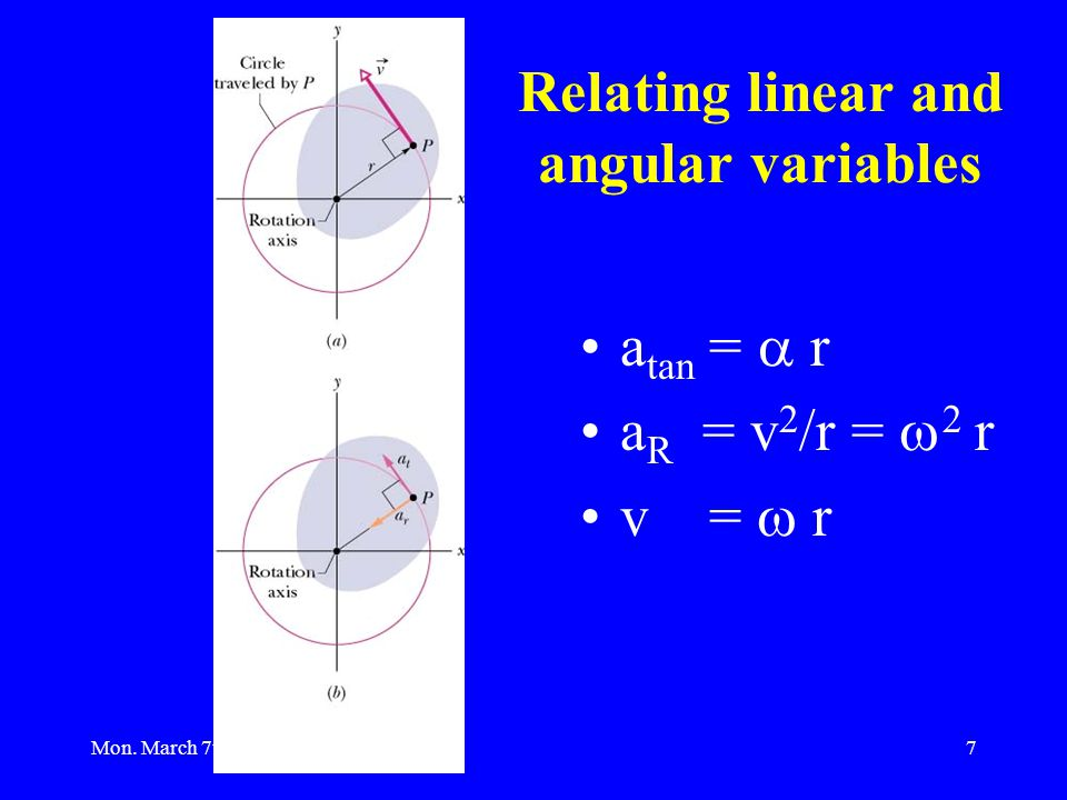 Mon. March 7th7 Relating linear and angular variables a tan =  r a R = v 2 /r =  2 r v =  r
