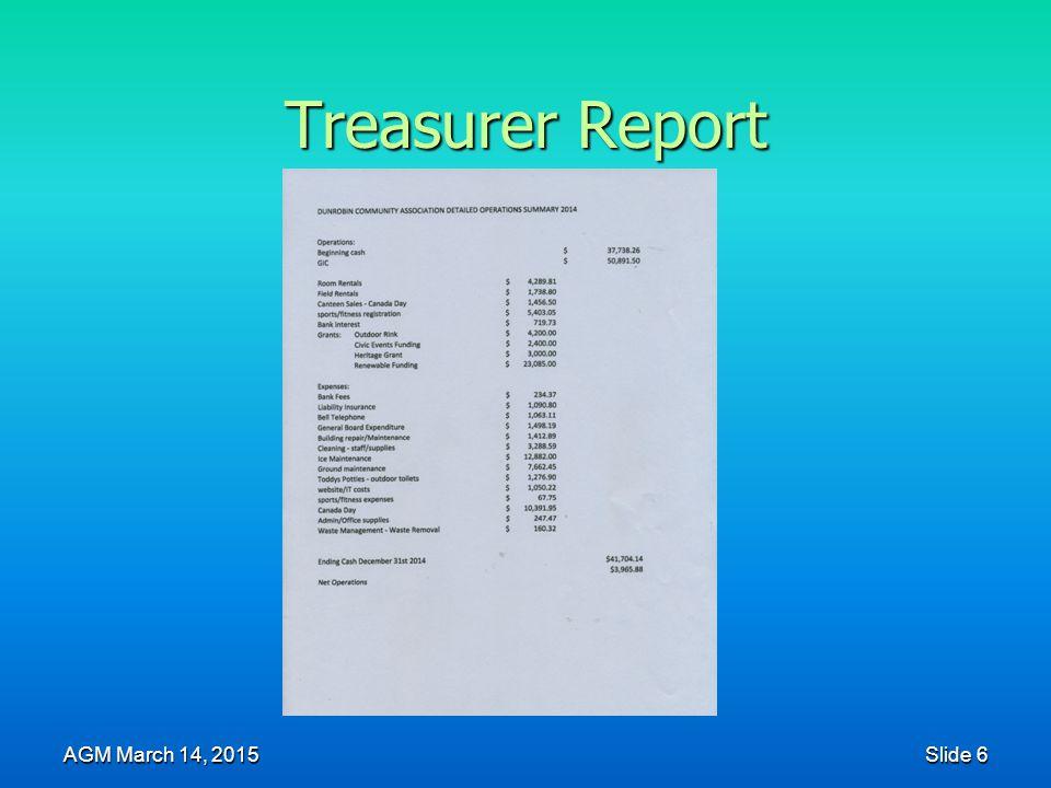 Treasurer Report AGM March 14, 2015 Slide 6