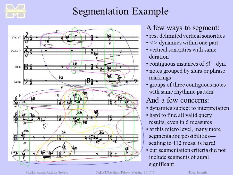 MusEn: Atonal Analysis ProjectCARAT/Rackham Fellows Meeting 10/17/01Erica Schattle Segmentation Example A few ways to segment: rest delimited vertical sonorities dynamics within one part vertical sonorities with same duration contiguous instances of ff dyn.