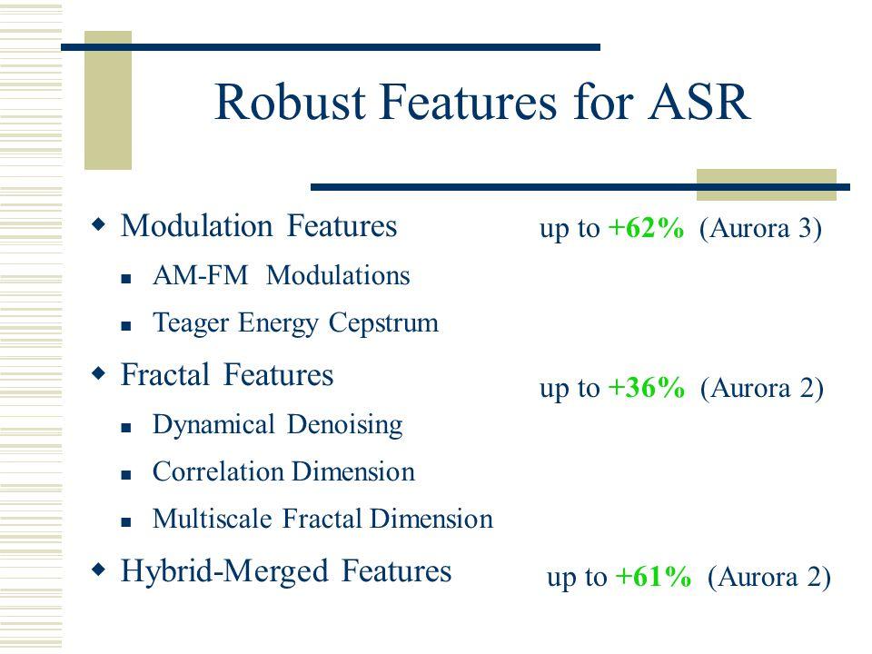 Speech Modulation Features  Filterbank Design  Short-Term AM-FM Modulation Features Short-Term Mean Inst.