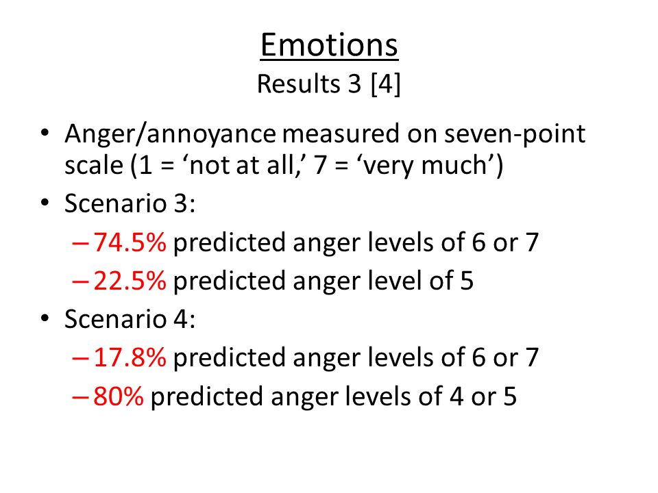 Emotions Results 3 [4] Anger/annoyance measured on seven-point scale (1 = 'not at all,' 7 = 'very much') Scenario 3: – 74.5% predicted anger levels of