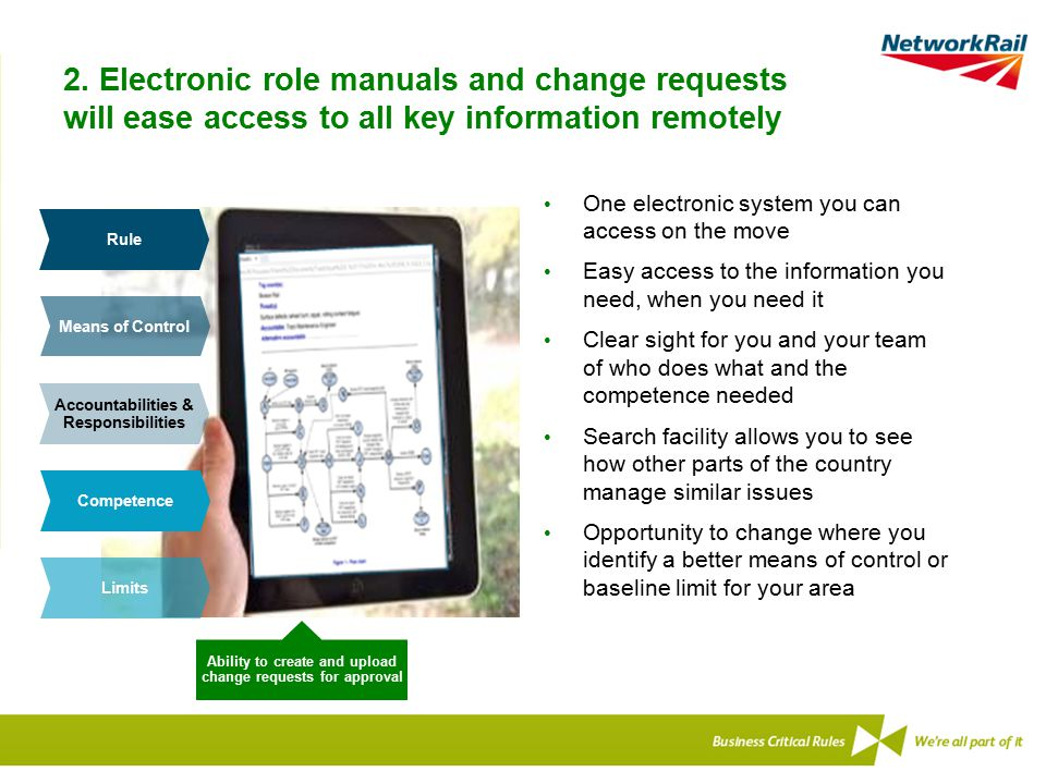 2. Electronic role manuals and change requests will ease access to all key information remotely One electronic system you can access on the move Easy