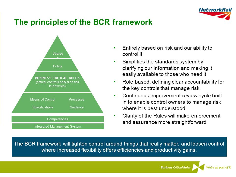 The principles of the BCR framework Entirely based on risk and our ability to control it Simplifies the standards system by clarifying our information