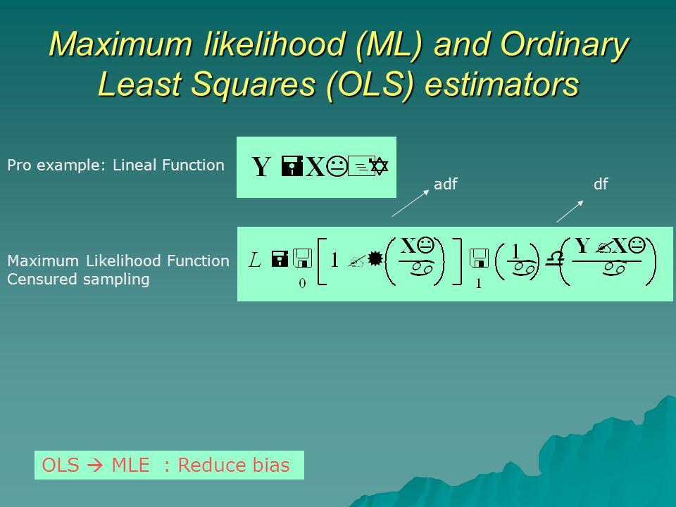 Maximum likelihood (ML) and Ordinary Least Squares (OLS) estimators Pro example: Lineal Function Maximum Likelihood Function Censured sampling adfdf OLS  MLE : Reduce bias