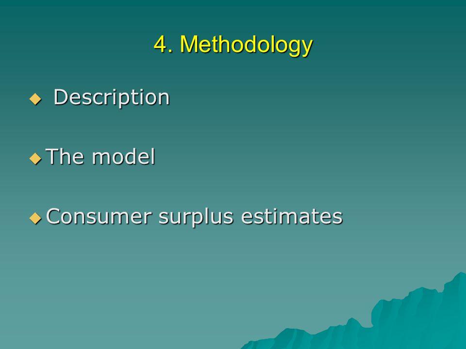 4. Methodology  Description  The model  Consumer surplus estimates