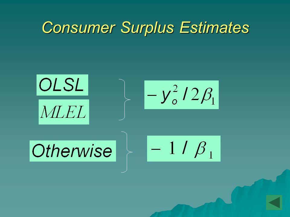 Consumer Surplus Estimates y