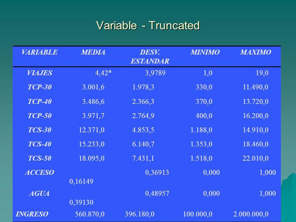 Variable - Truncated VARIABLEMEDIADESV.