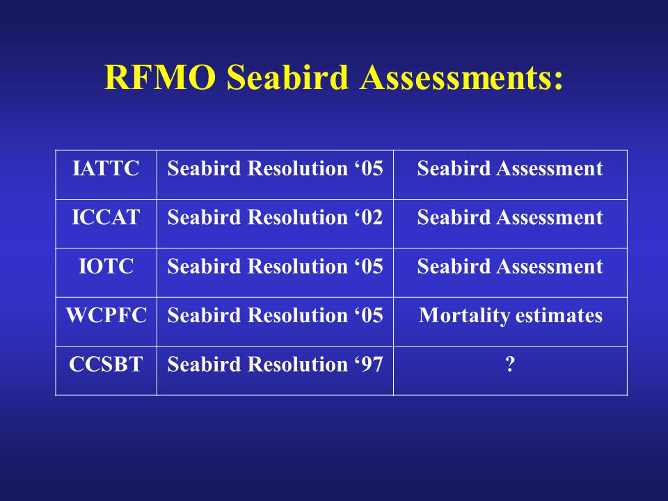 RFMO Seabird Assessments: IATTCSeabird Resolution '05Seabird Assessment ICCATSeabird Resolution '02Seabird Assessment IOTCSeabird Resolution '05Seabird Assessment WCPFCSeabird Resolution '05Mortality estimates CCSBTSeabird Resolution '97