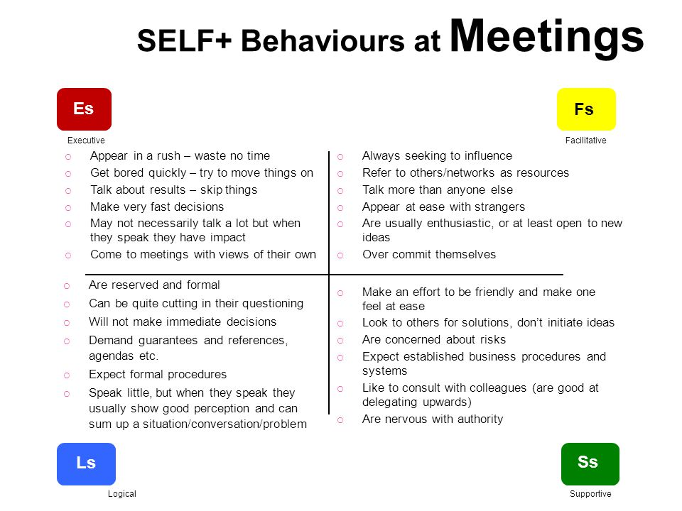 SELF+ Behaviours at Meetings Es Fs Ls Ss o Appear in a rush – waste no time o Get bored quickly – try to move things on o Talk about results – skip things o Make very fast decisions o May not necessarily talk a lot but when they speak they have impact o Come to meetings with views of their own o Always seeking to influence o Refer to others/networks as resources o Talk more than anyone else o Appear at ease with strangers o Are usually enthusiastic, or at least open to new ideas o Over commit themselves o Make an effort to be friendly and make one feel at ease o Look to others for solutions, don't initiate ideas o Are concerned about risks o Expect established business procedures and systems o Like to consult with colleagues (are good at delegating upwards) o Are nervous with authority o Are reserved and formal o Can be quite cutting in their questioning o Will not make immediate decisions o Demand guarantees and references, agendas etc.