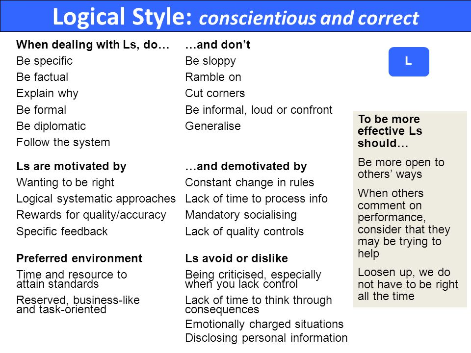 When dealing with Ls, do… Be specific Be factual Explain why Be formal Be diplomatic Follow the system …and don't Be sloppy Ramble on Cut corners Be informal, loud or confront Generalise Ls are motivated by Wanting to be right Logical systematic approaches Rewards for quality/accuracy Specific feedback Logical Style: conscientious and correct …and demotivated by Constant change in rules Lack of time to process info Mandatory socialising Lack of quality controls Preferred environment Time and resource to attain standards Reserved, business-like and task-oriented Ls avoid or dislike Being criticised, especially when you lack control Lack of time to think through consequences Emotionally charged situations Disclosing personal information To be more effective Ls should… Be more open to others' ways When others comment on performance, consider that they may be trying to help Loosen up, we do not have to be right all the time L