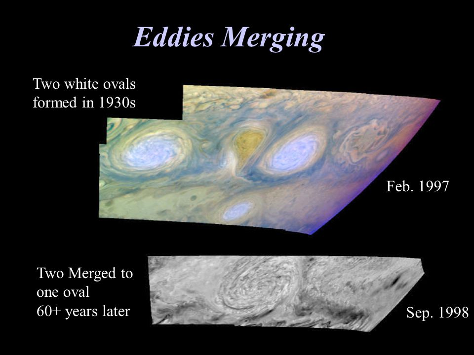 Eddies Merging Feb. 1997 Sep.