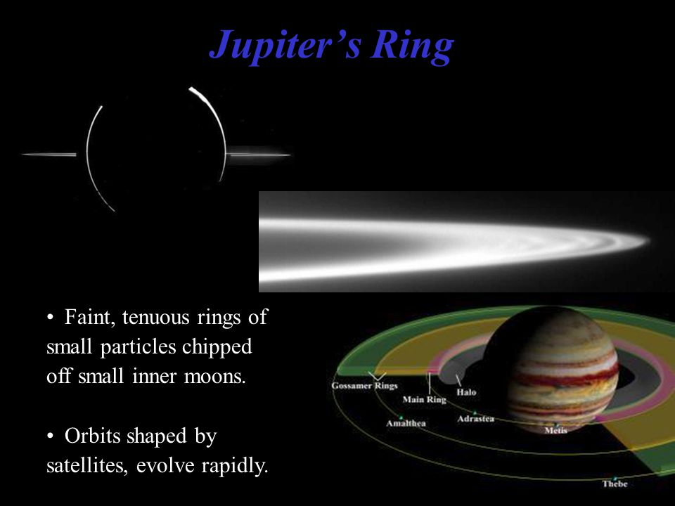 Jupiter's Ring Faint, tenuous rings of small particles chipped off small inner moons.