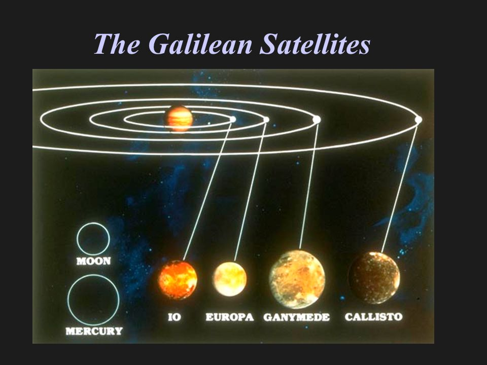 The Galilean Satellites
