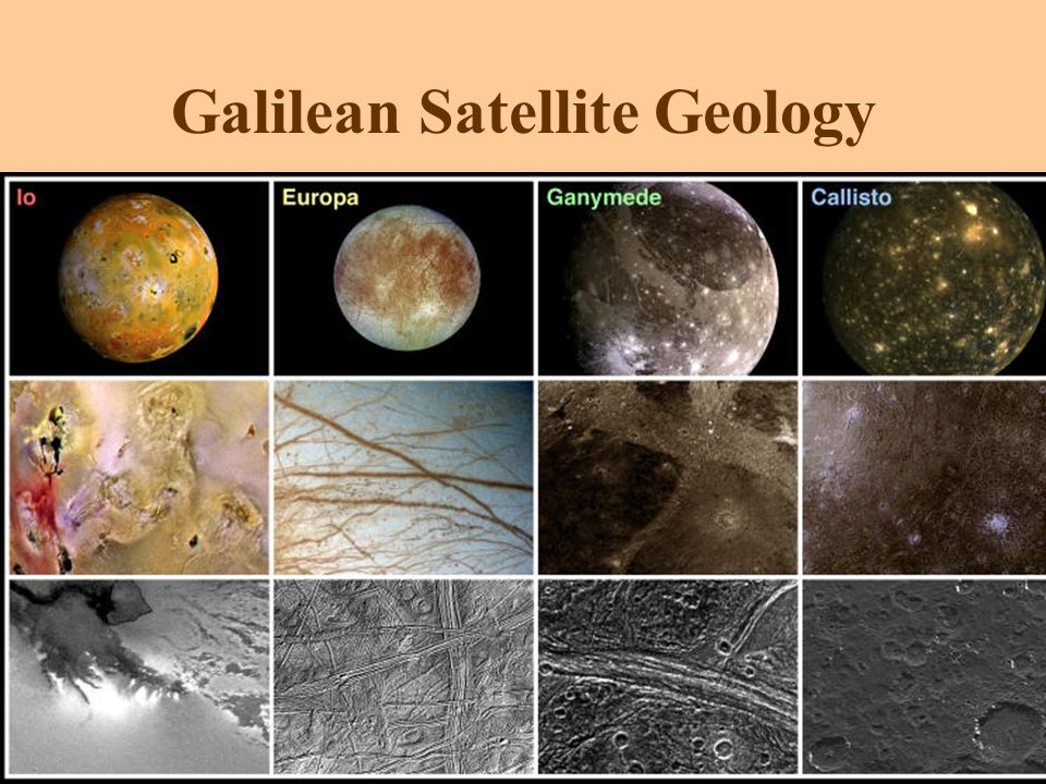 Galilean Satellite Geology