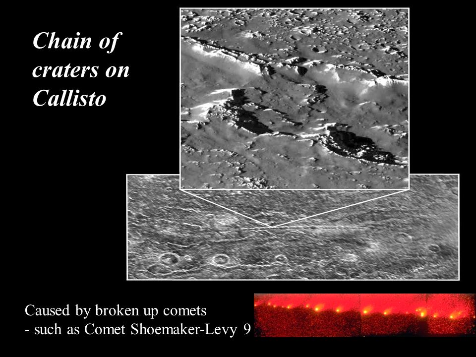 Chain of craters on Callisto Caused by broken up comets - such as Comet Shoemaker-Levy 9