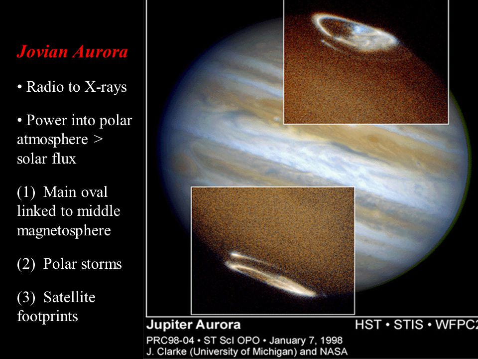 Jovian Aurora Radio to X-rays Power into polar atmosphere > solar flux (1) Main oval linked to middle magnetosphere (2) Polar storms (3) Satellite footprints