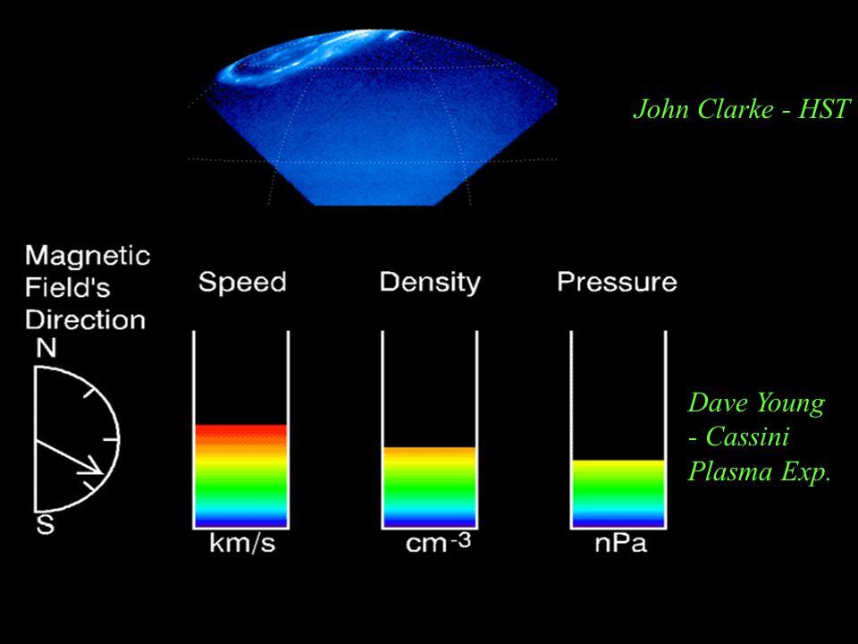 John Clarke - HST Dave Young - Cassini Plasma Exp.