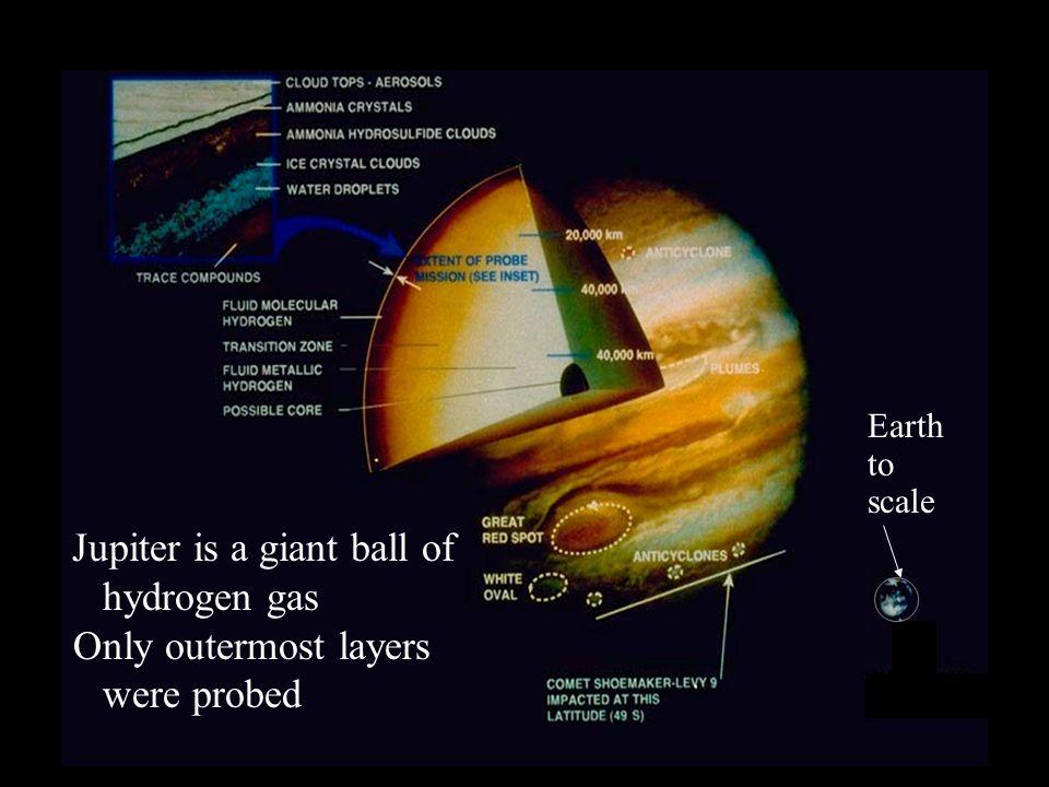 Io Ganymede Europa Callisto 1 ton / sec Jupiter's Giant Magnetosphere