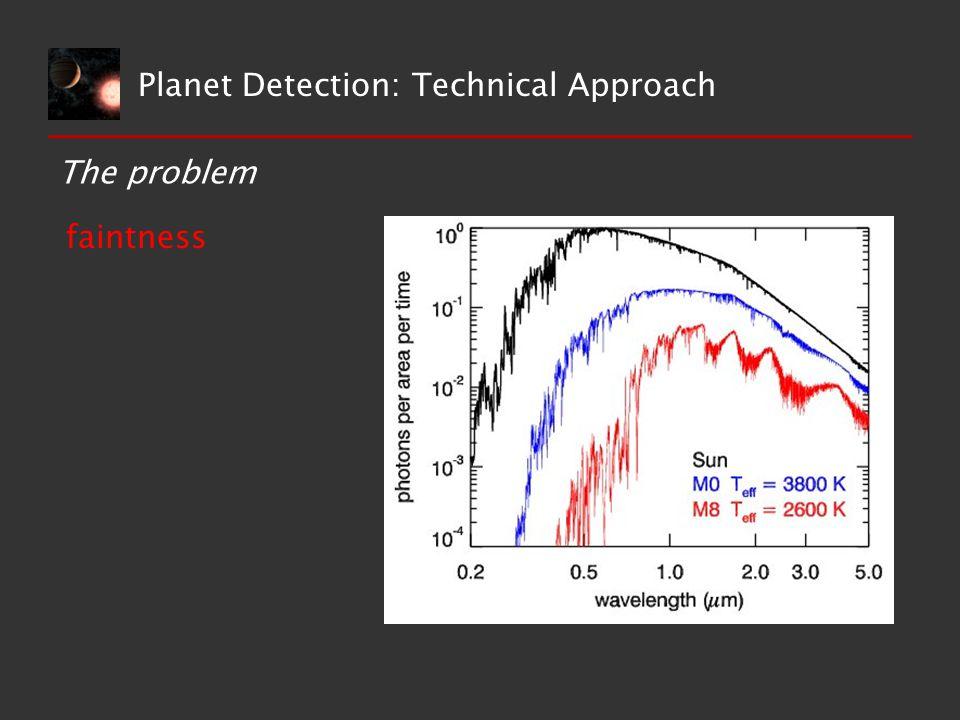 The problem faintness Planet Detection: Technical Approach