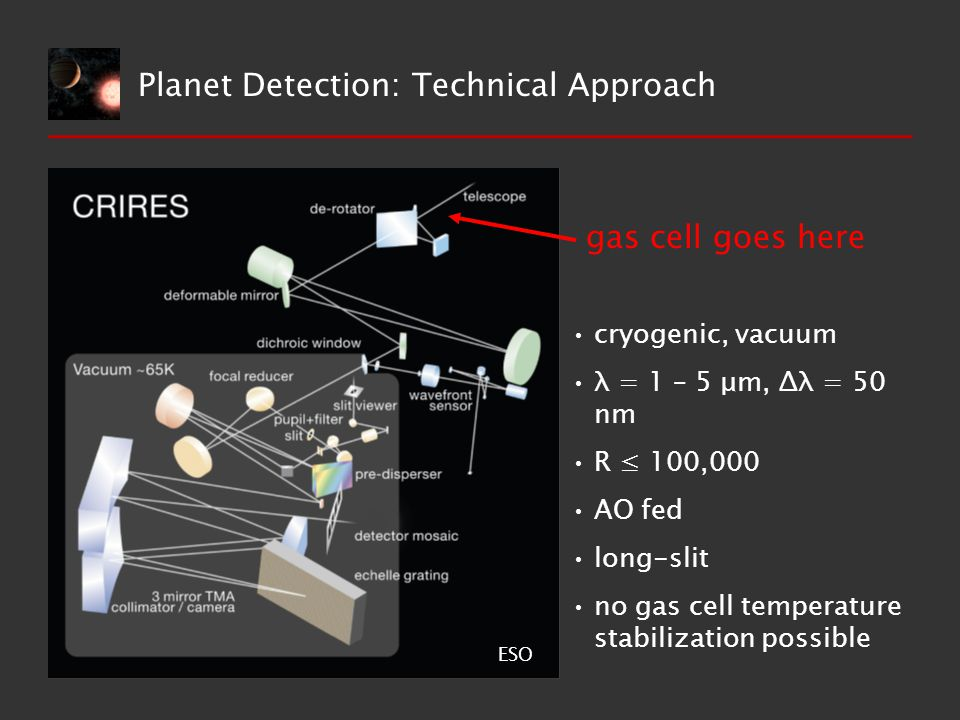 cryogenic, vacuum λ = 1 – 5 μm, Δλ = 50 nm R ≤ 100,000 AO fed long-slit no gas cell temperature stabilization possible ESO gas cell goes here Planet Detection: Technical Approach