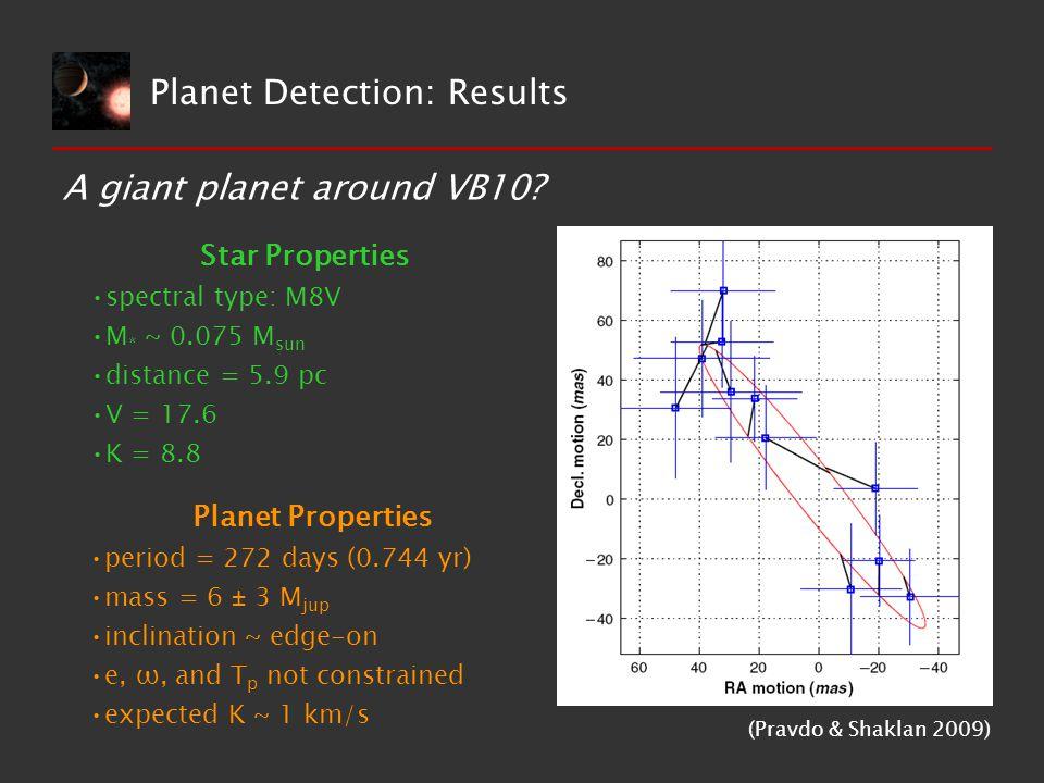 A giant planet around VB10? (Pravdo & Shaklan 2009) Star Properties spectral type: M8V M * ~ 0.075 M sun distance = 5.9 pc V = 17.6 K = 8.8 Planet Pro