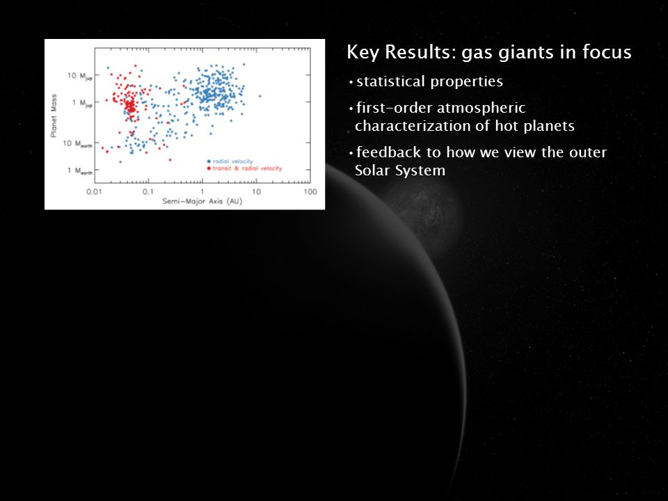 Key Results: gas giants in focus statistical properties first-order atmospheric characterization of hot planets feedback to how we view the outer Sola