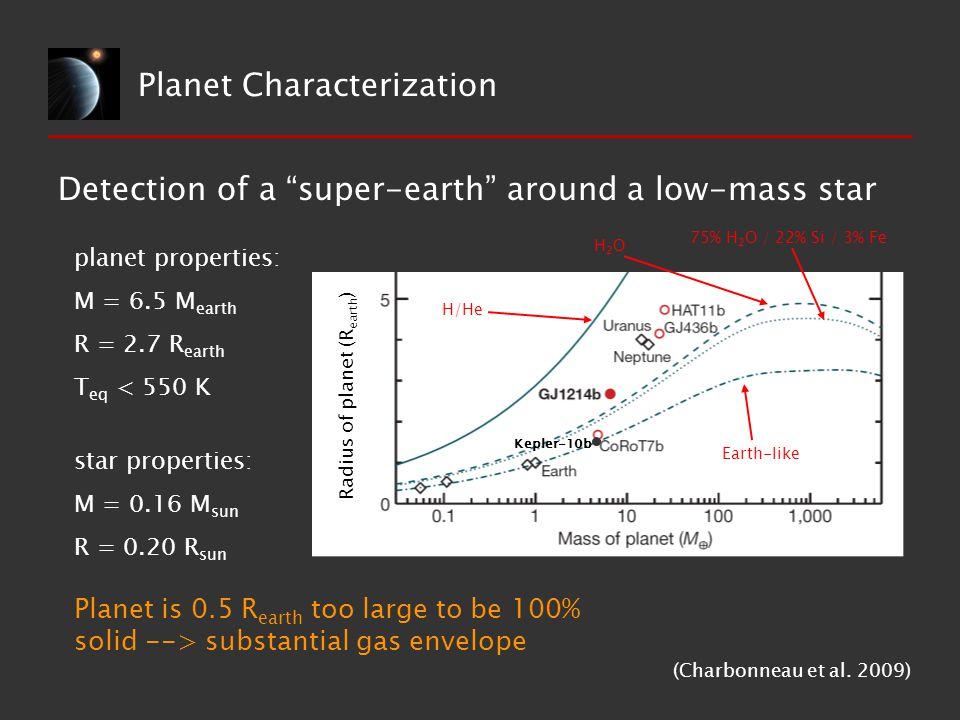 Planet Characterization (Charbonneau et al.