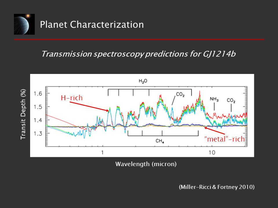 "Planet Characterization Wavelength (micron) Transit Depth (%) Transmission spectroscopy predictions for GJ1214b (Miller-Ricci & Fortney 2010) H-rich """