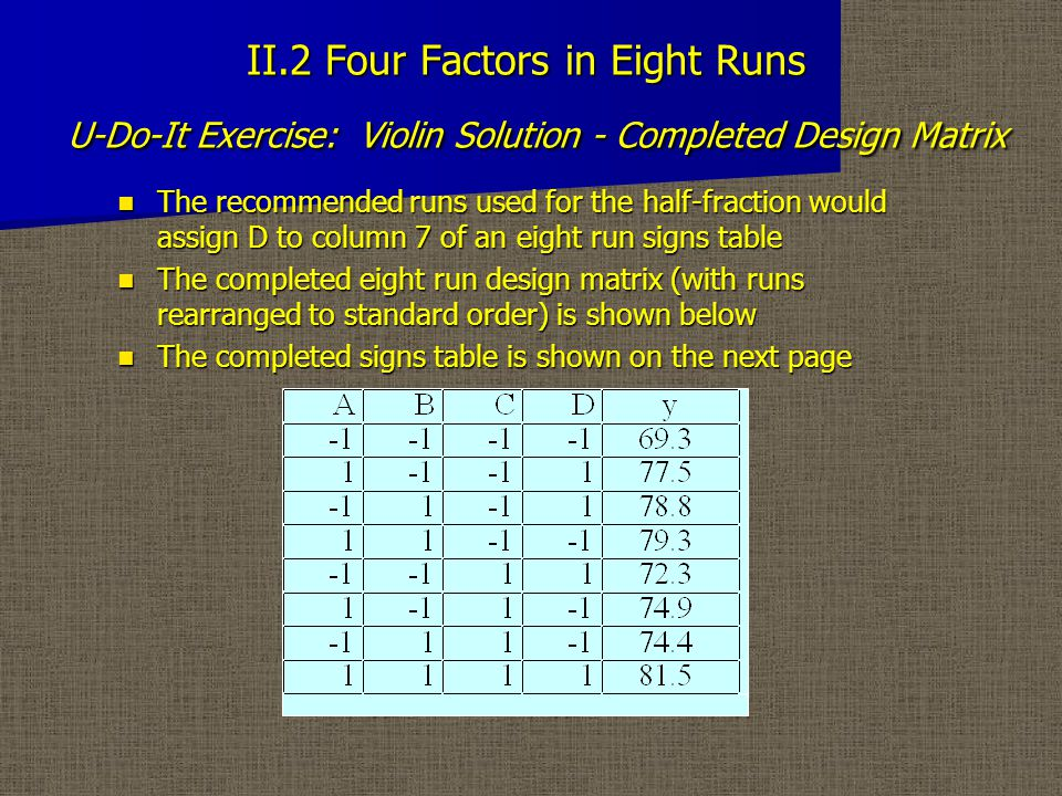 II.2 Four Factors in Eight Runs U-Do-It Exercise: Violin Solution - Completed Design Matrix The recommended runs used for the half-fraction would assign D to column 7 of an eight run signs table The recommended runs used for the half-fraction would assign D to column 7 of an eight run signs table The completed eight run design matrix (with runs rearranged to standard order) is shown below The completed eight run design matrix (with runs rearranged to standard order) is shown below The completed signs table is shown on the next page The completed signs table is shown on the next page