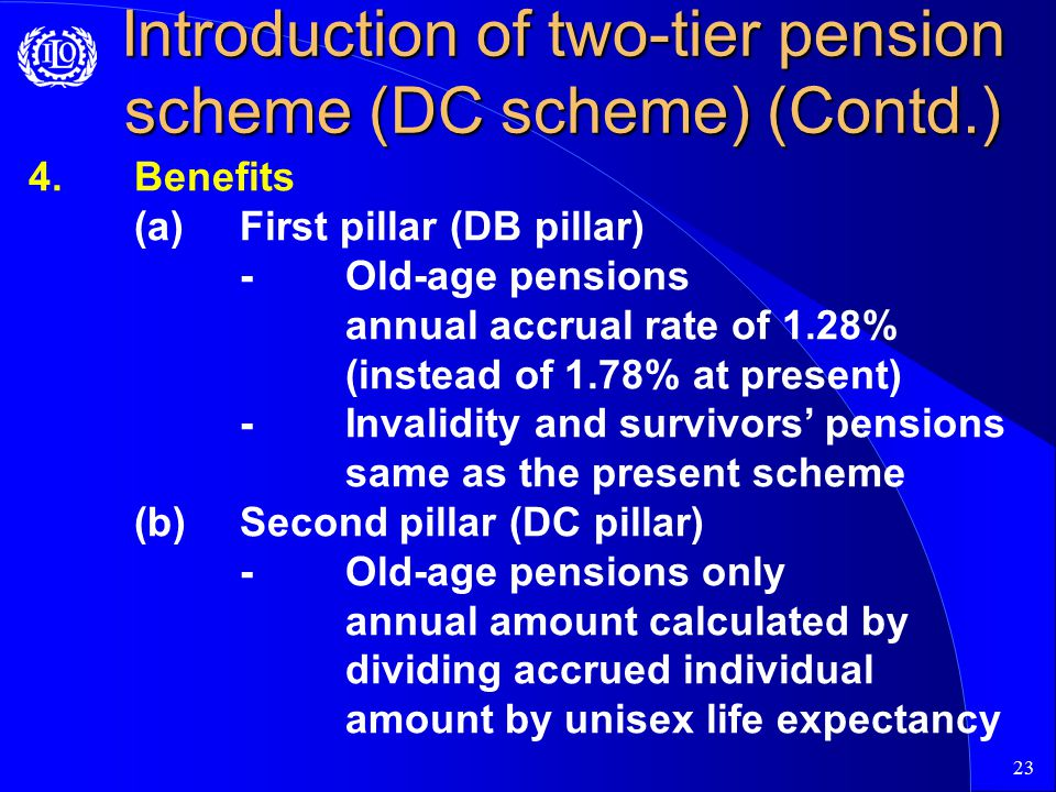 23 Introduction of two-tier pension scheme (DC scheme) (Contd.) 4.Benefits (a)First pillar (DB pillar) -Old-age pensions annual accrual rate of 1.28% (instead of 1.78% at present) -Invalidity and survivors' pensions same as the present scheme (b)Second pillar (DC pillar) -Old-age pensions only annual amount calculated by dividing accrued individual amount by unisex life expectancy